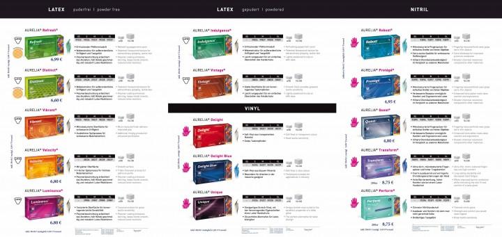 aurelia refresh handschuhe latex puderfrei mit mintduft. Black Bedroom Furniture Sets. Home Design Ideas